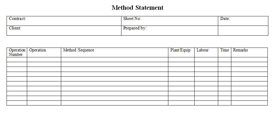 L412 Methods of Working – Method of Statement Sample